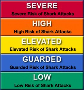 sharkalertsystem 280x300 Feeding Frenzy? Shark Attacks Rock Pacific Coastlines!